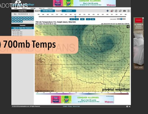 My 10 Favorite Model Graphics for Forecasting Supercells and Tornadoes